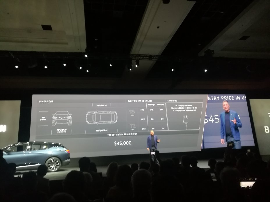 CES 2020: Artificial Intelligence to 5G to Consumer Electronic Companies making Electric Cars and Carmakers making Flying Taxis 68