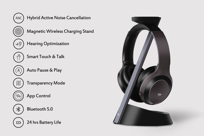 SENJI Mu6 Smart Noise-canceling headphones: Preliminary Product Review and 2018 Indiegogo Early Bird Promotion (until 12/7/18) 1